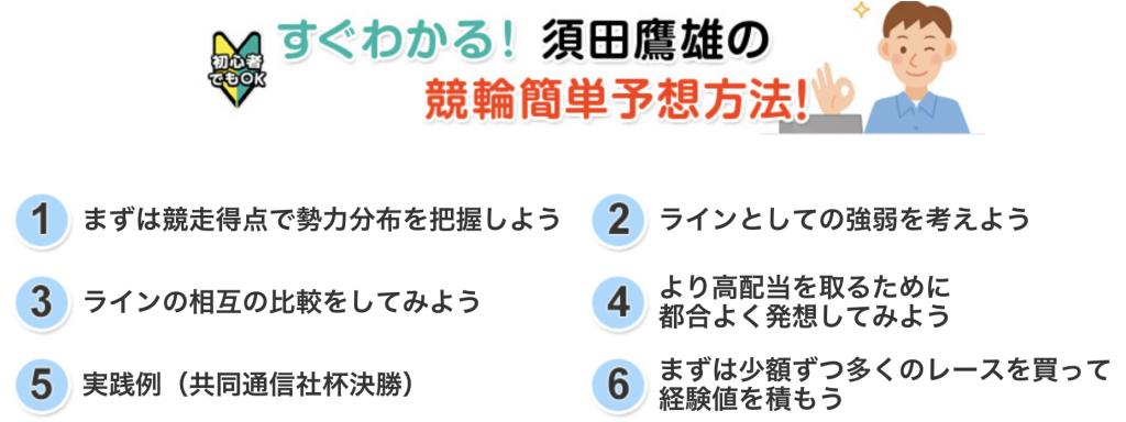 須田鷹雄さんの競輪講座