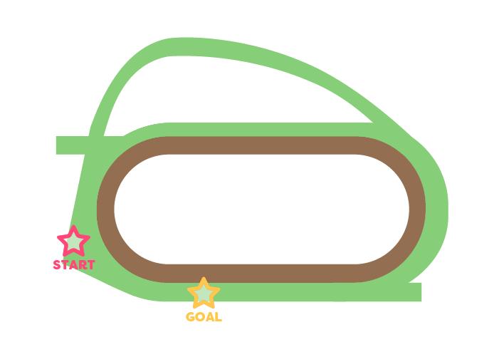 中山芝1600m